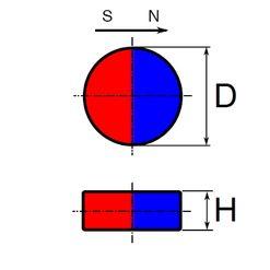 Neodymium disc, diametric magnetization